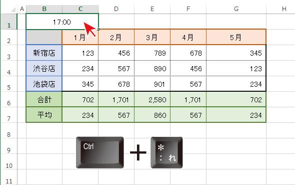 Excelで今日の日付を入力するショートカットはCtlrと*