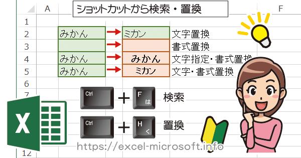 置換・検索をショートカットから行う|エクセル(Excel)の使い方