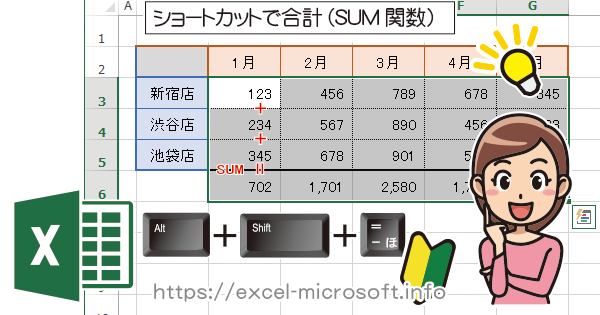 ショートカットでSUM関数(合計値)|エクセル(Excel)の使い方