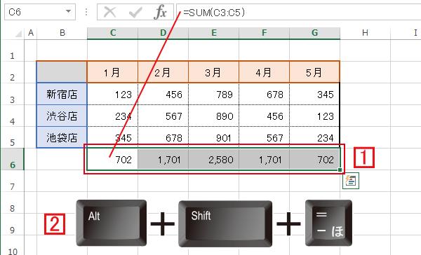 SUM関数をショートカットで指定する