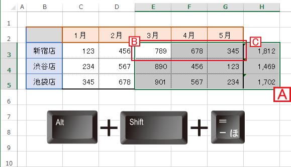 ショートカットで、作成された表の一部の合計(SUM)を算出したい場合