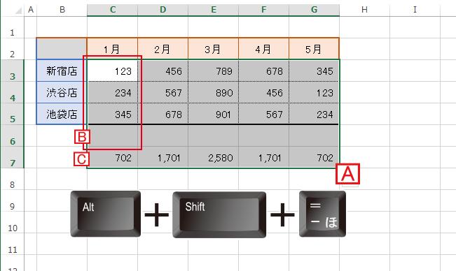 今後入力する予定のセルを加味してSUM関数を指定する