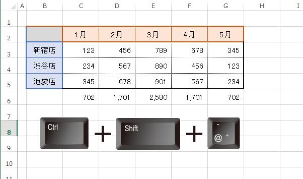 シートに入力された計算式を一気に表示し、簡単に確認するショートカット