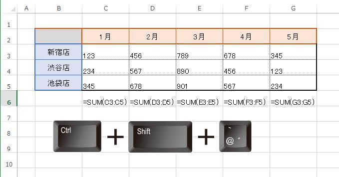 表示された計算式を、元の計算結果の表示に戻すにはもう一度「Ctrl+Shift+@」