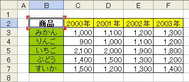 エクセル(Excel)の使い方