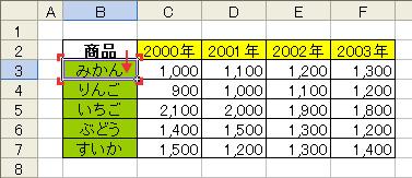 エクセル(Excel) 下[↓]で一つ下のセルに