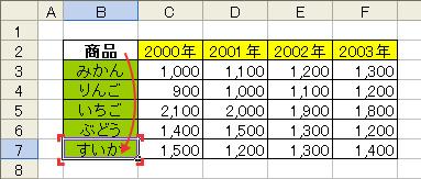 エクセル(Excel) [Ctrl]と矢印(↓)で最下セルに移動