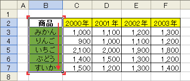 エクセル(Excel) 開始セルから最終セルまでを選択