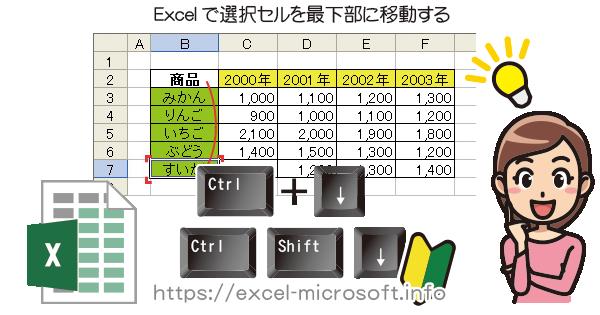 Ctrl+↓のショートカットでエクセル(Excel)の選択セルを最下部に移動