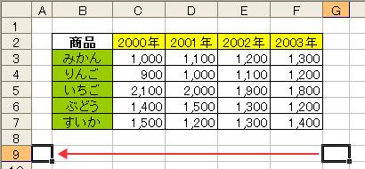 エクセル(Excel)でセルが選択された状態で[Home]ボタンを押下