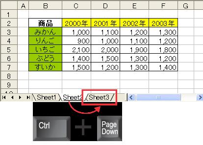 エクセル(Excel) キーボード操作で右のワークシートを選択