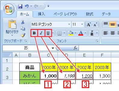 エクセル(Excel)でキーボードからフォントの装飾を行う