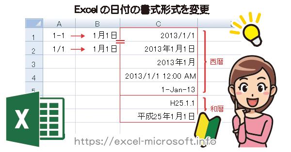 Excelの日付の書式形式を変更