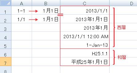 エクセル(Excel)では日付が補足して表示される