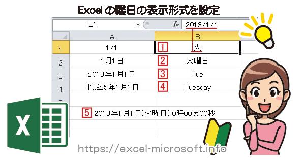 Excelの曜日の表示形式を指定する