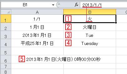 書式設定の表示形式を変更するだけで曜日の表現方法が変わる