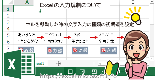セルごと入力モード(カナ,英数,全角,半角)を設定|Excelの使い方