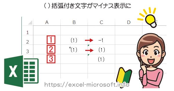 エクセル(Excel)で括弧を入力するとマイナス表示に