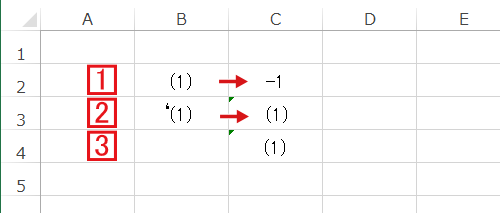 Excelで括弧付き数字を入力するとマイナス表示になる
