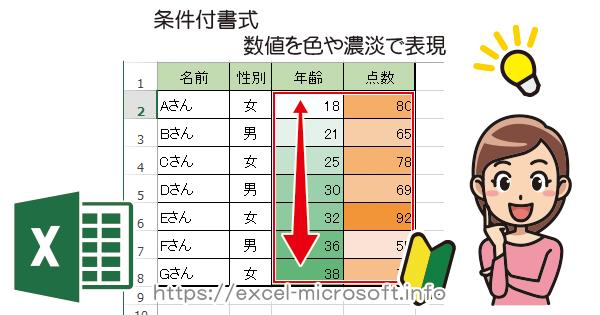 条件付き書式のカラースケールで値の大小でグラデーション表示|Excelの使い方
