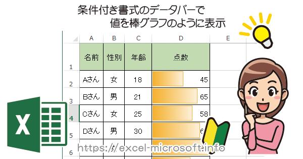 条件付き書式のデータバーで値を棒グラフのように表示|Excelの使い方