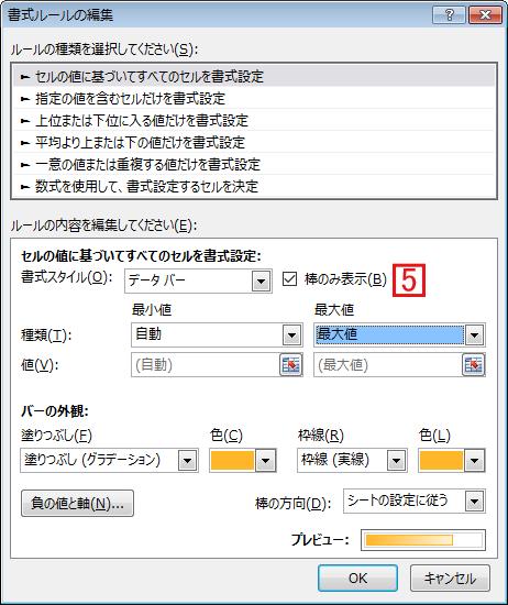 条件付き書式の書式ルールの編集でデータバーの設定を行う