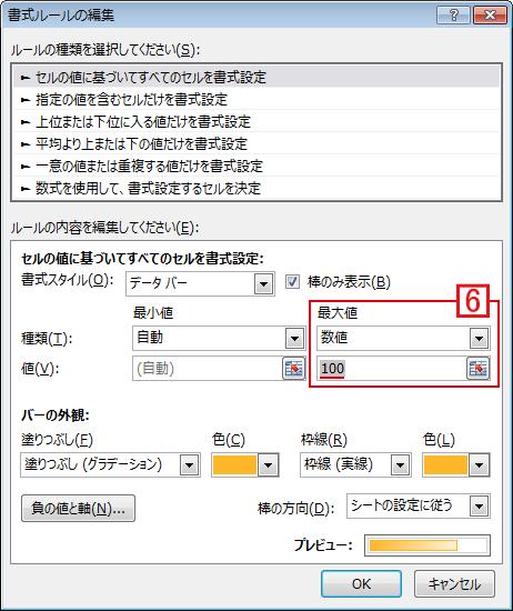 条件付き書式のデータバーの最大値を指定する