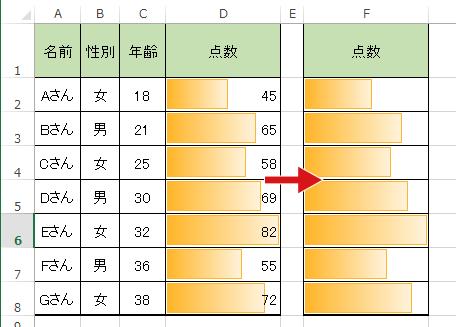 条件付き書式のデータバーの数字を表示させない