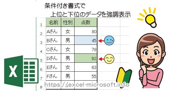 条件付き書式で上位と下位のデータを強調表示|Excelの使い方
