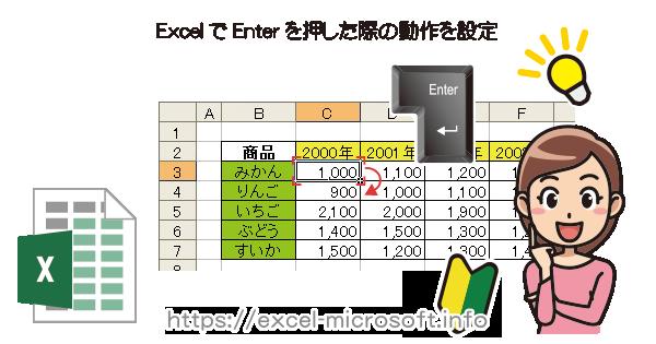 ExcelでEnterを押した際のカーソルの移動方向を指定する