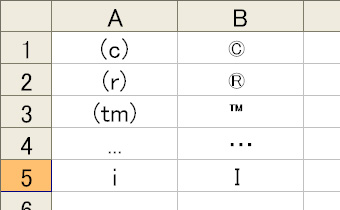 エクセル(Excel)で小文字のiが勝手に大文字になってしまう