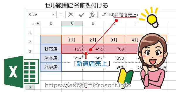 Excelのセルの選択範囲に名前を定義