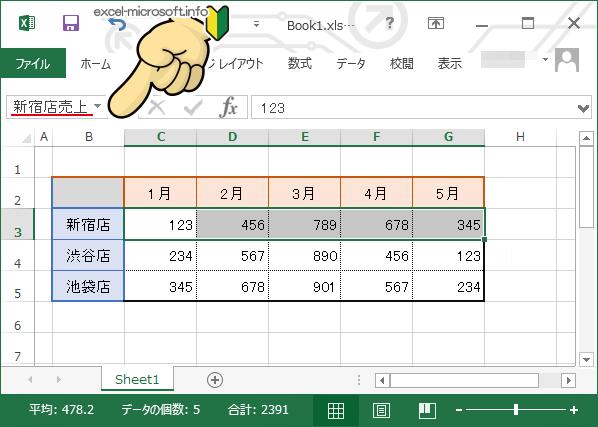 Excelのセル範囲を名前を付けて定義する