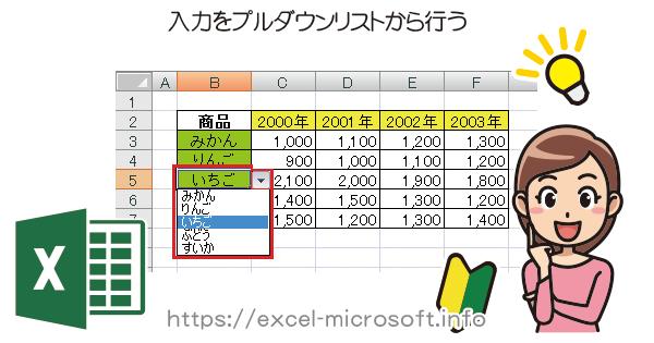 入力をプルダウンのリストから行う|Excelの使い方