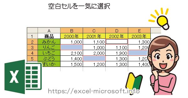 空白セルを一気に選択、データ入力|エクセル(Excel)の使い方