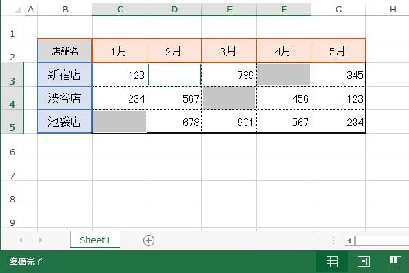 Excelの表中の空白セルのみを選択