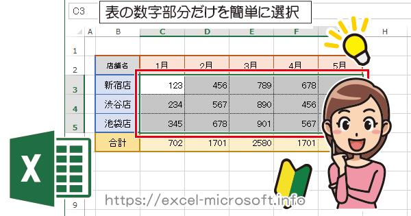 数値が入力されたセルのみ選択・削除|エクセル(Excel)の使い方