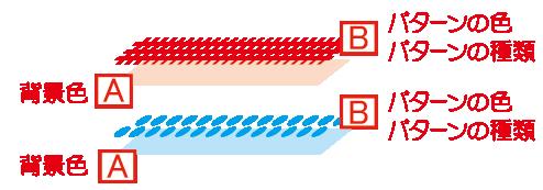セルの背景色とパターンの種類とパターンの色のイメージ