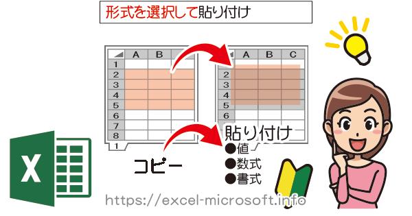 形式を指定して貼り付ける|エクセル(Excel)の使い方