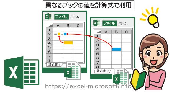 異なるブックの値を計算式で利用|Excel(エクセル)の使い方
