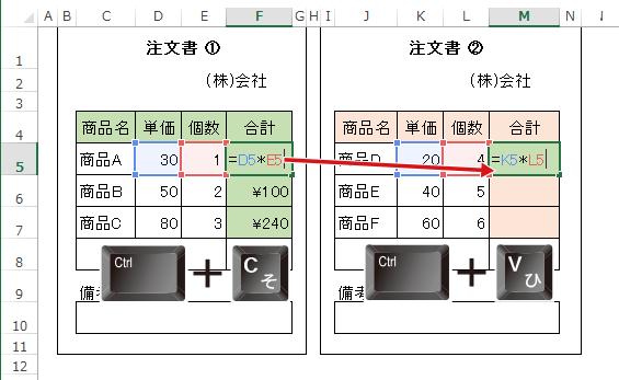 エクセルでは数式を形式を選択して貼り付けできる