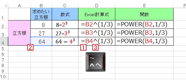 Excelで立方根を使う