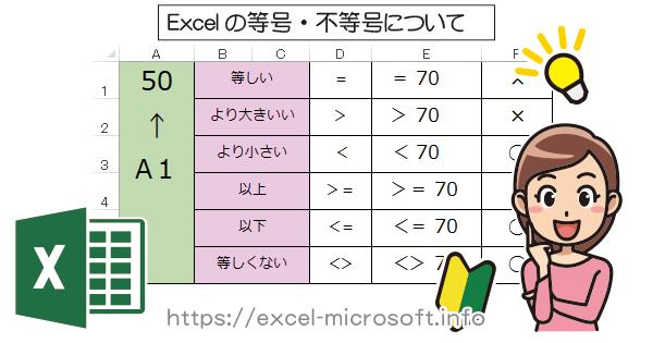 以上,以下,より大きい,より小さい,~以上~未満などの等号・不等号|Excelの使い方