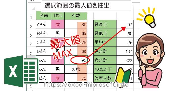 指定範囲の最大値を求めるMAX関数|Excel(エクセル)の使い方