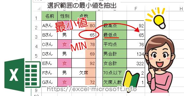 定範囲の最小値を求めるMIN関数|Excel(エクセル)の使い方