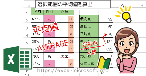 指定範囲の平均値を求めるAVERAGE関数|Excel(エクセル)の使い方
