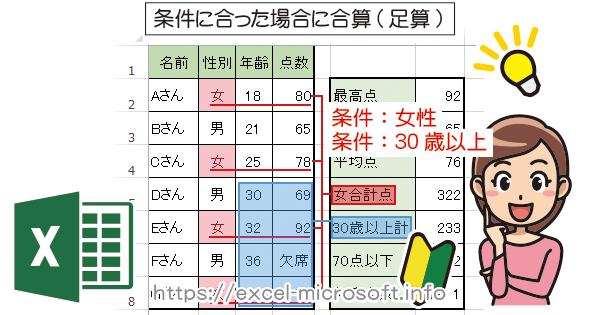 条件に合ったセルの合計を出すSUMIF関数|Excel(エクセル)の使い方