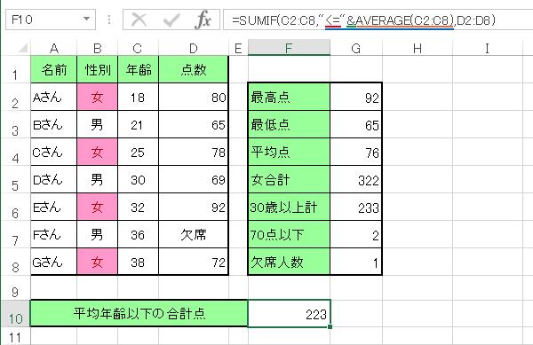 SUMIF関数の検索条件に関数を利用