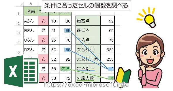 条件に合致するセルの個数を調べるCOUNTIF関数|Excel(エクセル)の使い方