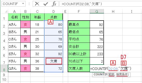 COUNTIF関数の条件に文字列を指定することもできる